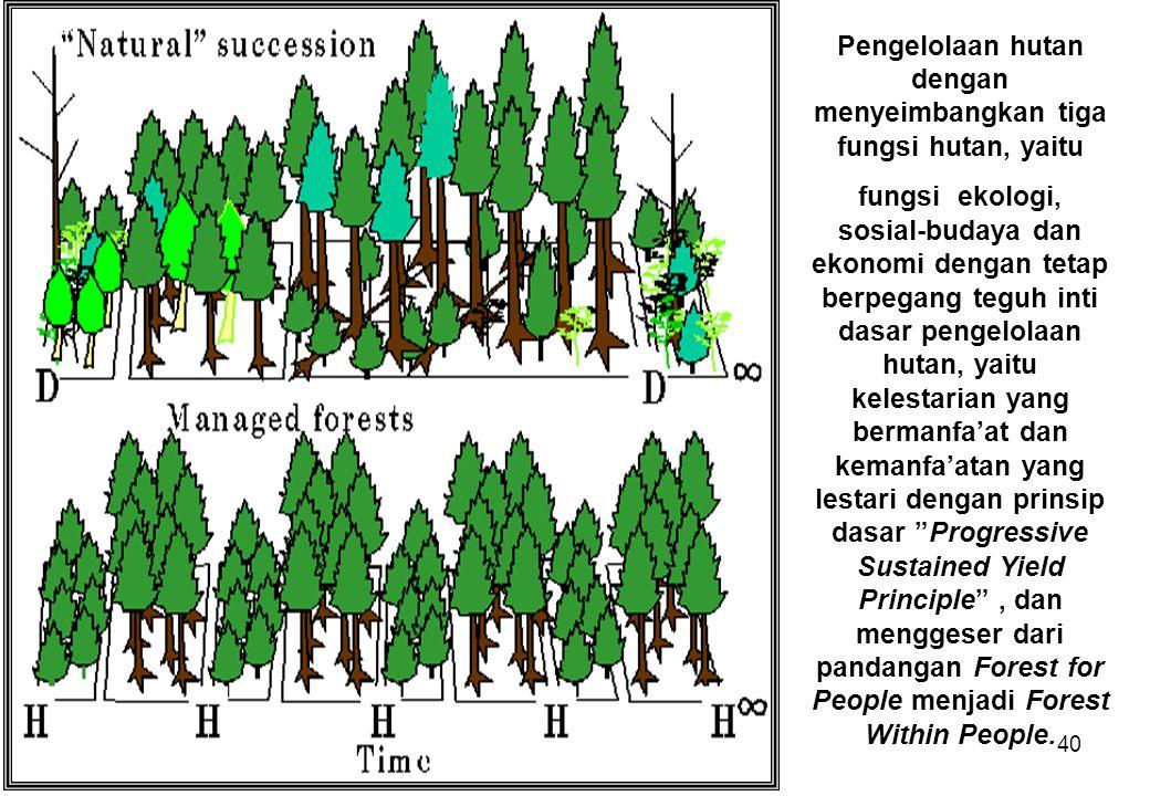 40 Pengelolaan hutan dengan menyeimbangkan tiga fungsi hutan, yaitu fungsi ekologi, sosial-budaya dan ekonomi dengan tetap berpegang teguh inti dasar