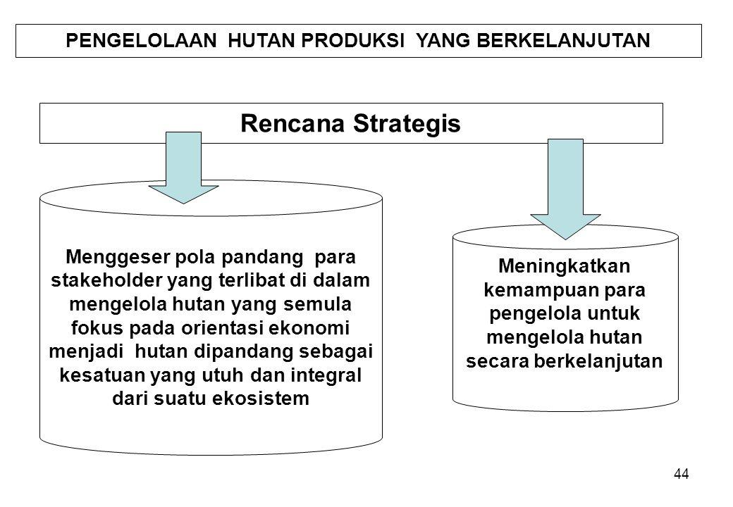 44 Rencana Strategis PENGELOLAAN HUTAN PRODUKSI YANG BERKELANJUTAN Menggeser pola pandang para stakeholder yang terlibat di dalam mengelola hutan yang
