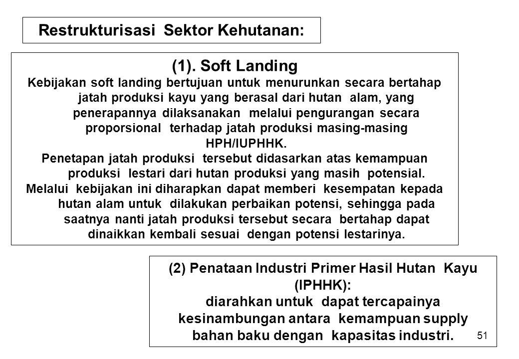 51 (1). Soft Landing Kebijakan soft landing bertujuan untuk menurunkan secara bertahap jatah produksi kayu yang berasal dari hutan alam, yang penerapa