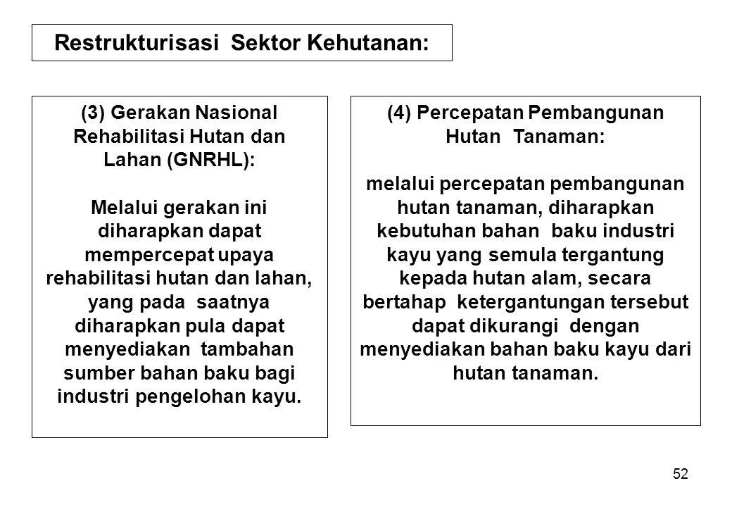 52 (3) Gerakan Nasional Rehabilitasi Hutan dan Lahan (GNRHL): Melalui gerakan ini diharapkan dapat mempercepat upaya rehabilitasi hutan dan lahan, yan