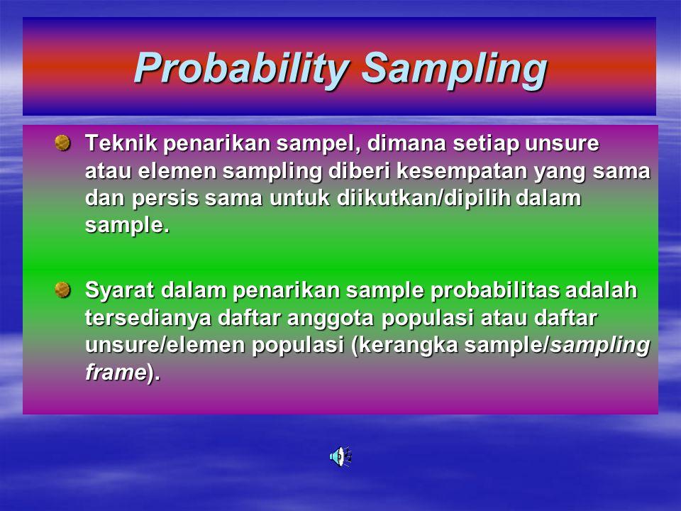 Teknik penarikan/pengambilan sample 1.Probability Sampling (random sampling) 2.