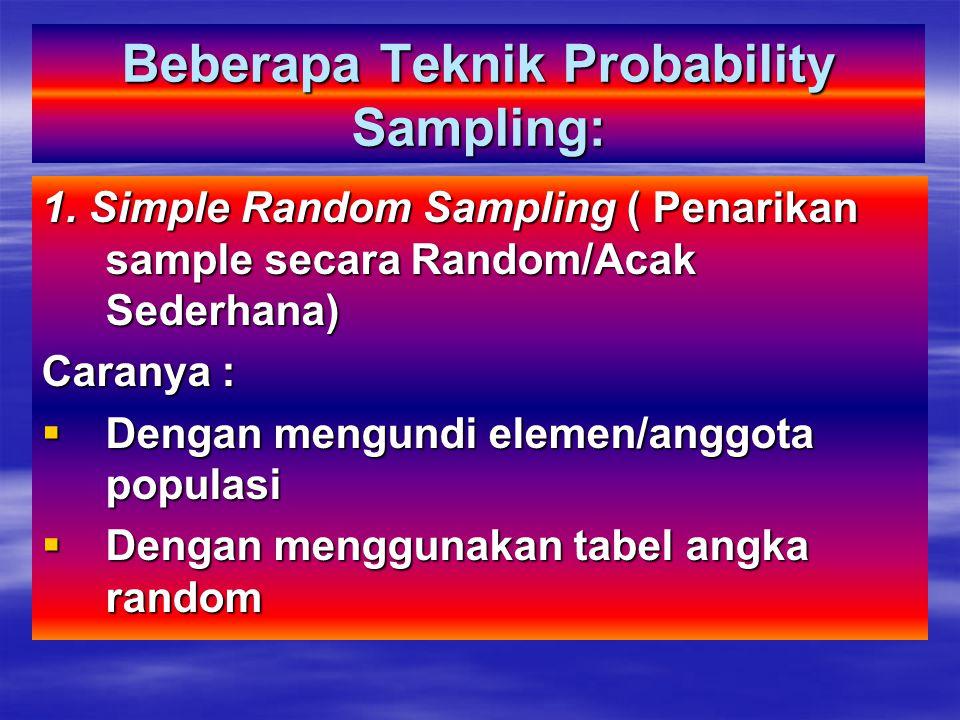 Probability Sampling Teknik penarikan sampel, dimana setiap unsure atau elemen sampling diberi kesempatan yang sama dan persis sama untuk diikutkan/dipilih dalam sample.
