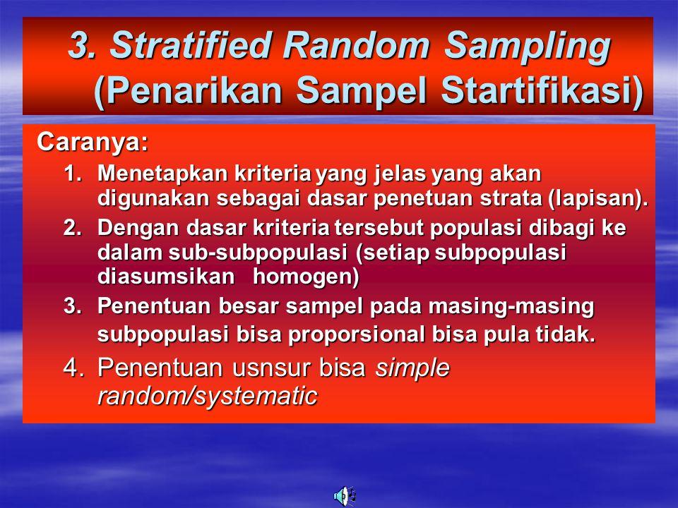 2.Systematic Random Sampling (Penarikan sample secara sistematik)  Caranya: 1.