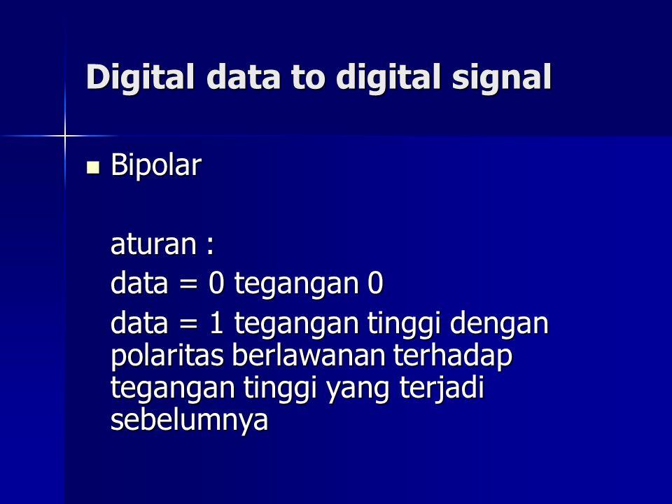 Digital data to digital signal Bipolar Bipolar aturan : data = 0 tegangan 0 data = 1 tegangan tinggi dengan polaritas berlawanan terhadap tegangan tin