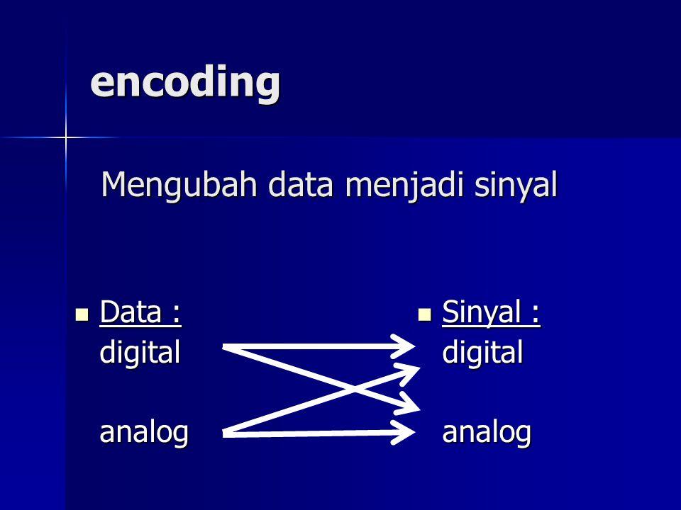 encoding 1.Digital data to digital signal 2. Digital data to analog signal 3.