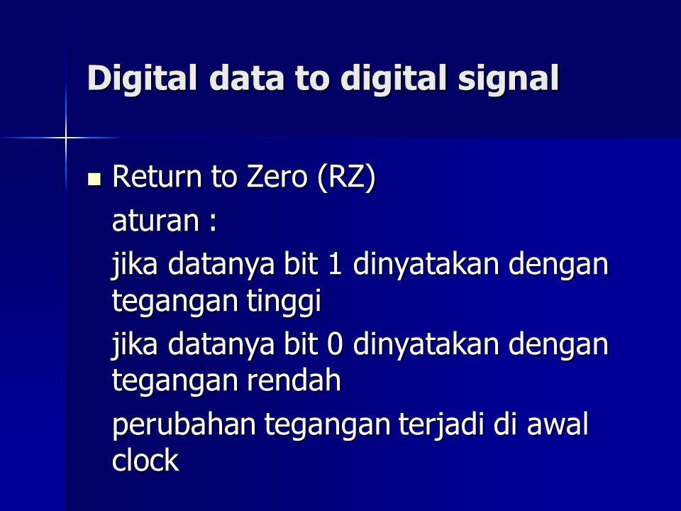Digital data to digital signal Return to Zero (RZ) Return to Zero (RZ) aturan : jika datanya bit 1 dinyatakan dengan tegangan tinggi jika datanya bit
