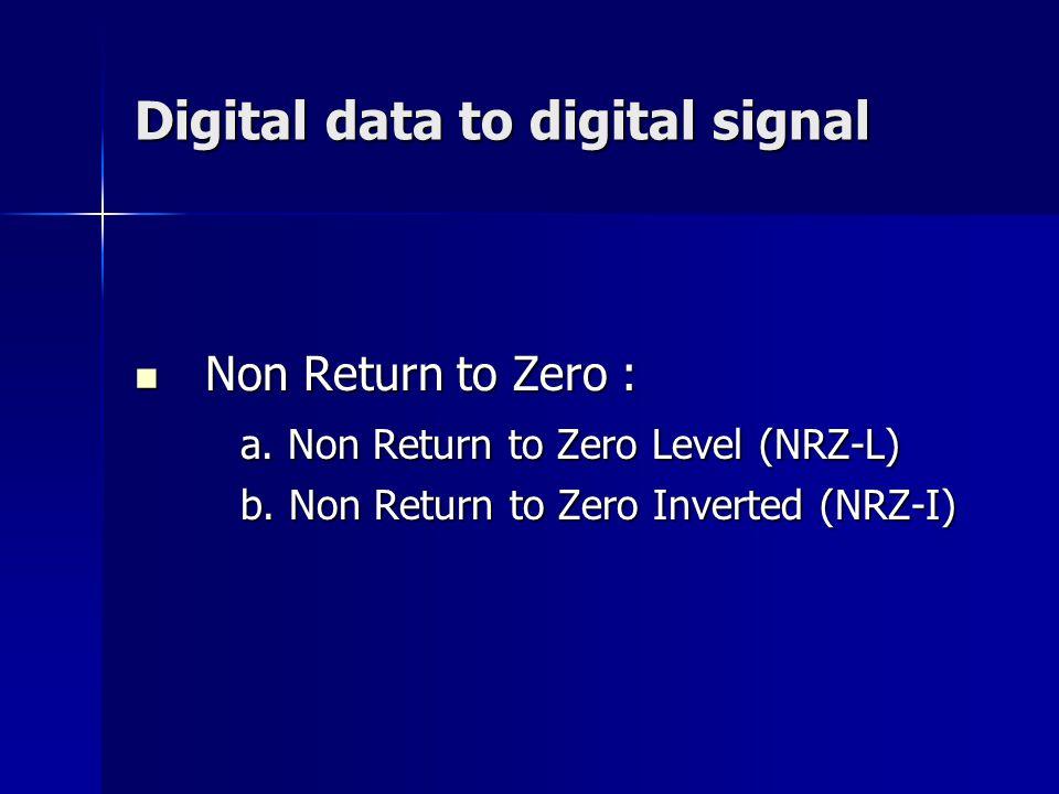 Digital data to digital signal Non Return to Zero Level (NRZ-L) Non Return to Zero Level (NRZ-L) aturan : data = 1 >>> tegangan rendah data = 0 >>> tegangan tinggi perubahan tegangan terjadi di awal clock