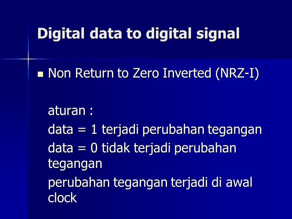 Digital data to digital signal Manchester Manchester aturan : data = 1 >>> tegangan naik data = 0 >>> tegangan turun perubahan tegangan terjadi di tengah clock