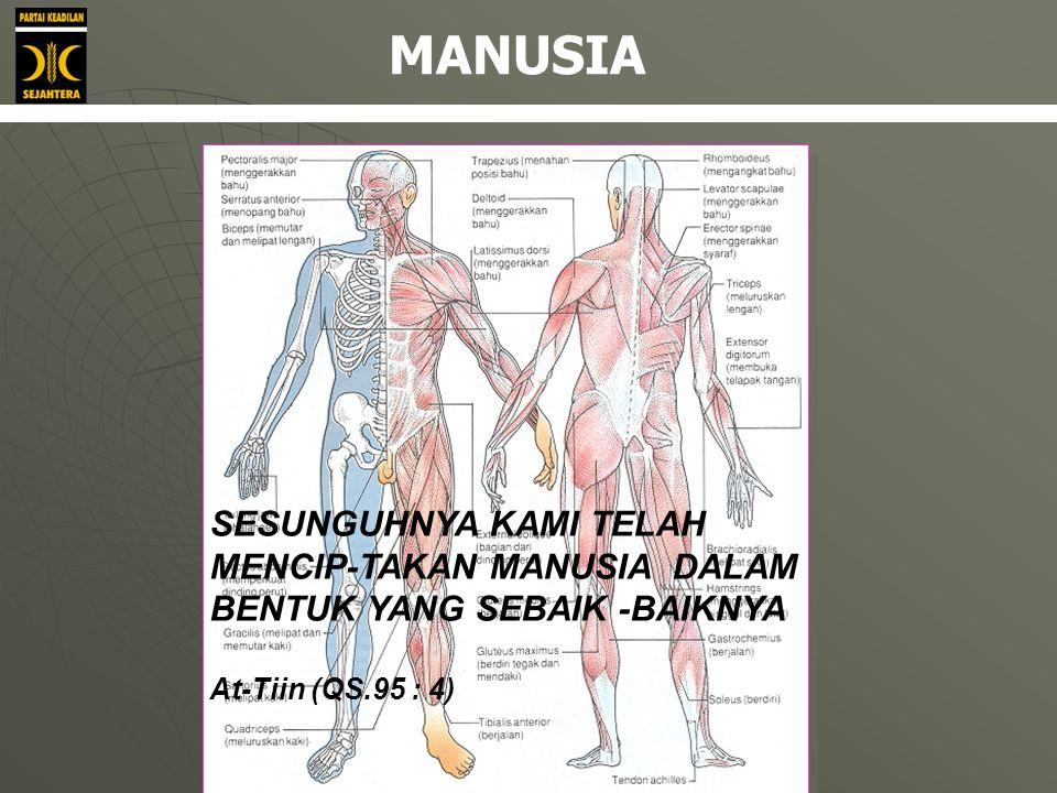 TRADISI HIDUP SEHAT  Olah raga : - Minimal 3 X seminggu (denyut nadi latihn) - Minimal 3 X seminggu (denyut nadi latihn) - Senam ergonomik - Senam ergonomik  Nutrisi : - 3 in one ( madu, m.zaitun, habatussaodah) - 3 in one ( madu, m.zaitun, habatussaodah) - Teh hijau - Teh hijau - Makanan yg mengandung anti oksidan - Makanan yg mengandung anti oksidan  Larangan2 sesudah makan : ( air dingin, teh, mandi, tidur, merokok) ( air dingin, teh, mandi, tidur, merokok)