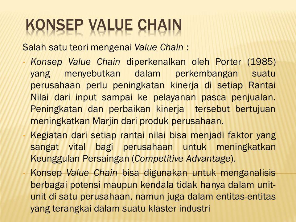 Salah satu teori mengenai Value Chain : Konsep Value Chain diperkenalkan oleh Porter (1985) yang menyebutkan dalam perkembangan suatu perusahaan perlu