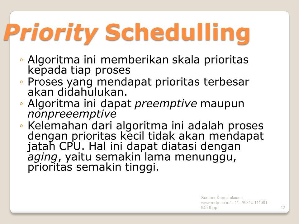 Sumber Kepustakaan : www.mdp.ac.id/...1/.../SI314-111061- 945-9.ppt12 Priority Schedulling ◦Algoritma ini memberikan skala prioritas kepada tiap proses ◦Proses yang mendapat prioritas terbesar akan didahulukan.