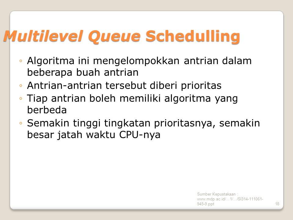 Sumber Kepustakaan : www.mdp.ac.id/...1/.../SI314-111061- 945-9.ppt18 Multilevel Queue Schedulling ◦Algoritma ini mengelompokkan antrian dalam beberapa buah antrian ◦Antrian-antrian tersebut diberi prioritas ◦Tiap antrian boleh memiliki algoritma yang berbeda ◦Semakin tinggi tingkatan prioritasnya, semakin besar jatah waktu CPU-nya