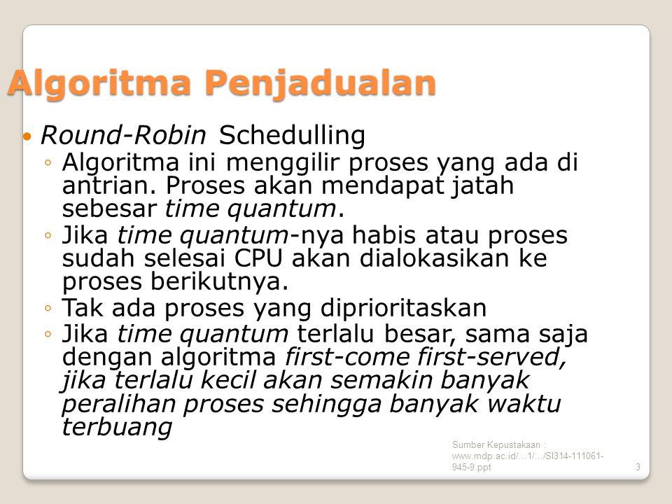Sumber Kepustakaan : www.mdp.ac.id/...1/.../SI314-111061- 945-9.ppt14 Contoh Kasus Priority Non- preemptive Waiting Time P1 = 0 | P2 = ( 12 - 1 ) = 11 | P3 = ( 9 - 2 ) = 7 Turn Around Time P1 = 9 | P2 = 18 – 1 = 17 | P3 = 12 – 2 = 10 PROSESBRUST TIMEWKT KEDATANGANPRIORITY P1903 P2612 P3321 Gant Chart : 0 TT 9 18 12 P3 P2 P1 T Average Waiting Time = = 6 0 + 11 + 7 3 Average Turn Arround Time = = 12 9 + 17 + 10 3