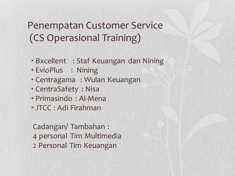 Penempatan Customer Service (CS Operasional Training) Bxcellent : Staf Keuangan dan Nining EvioPlus : Nining Centragama : Wulan Keuangan CentraSafety