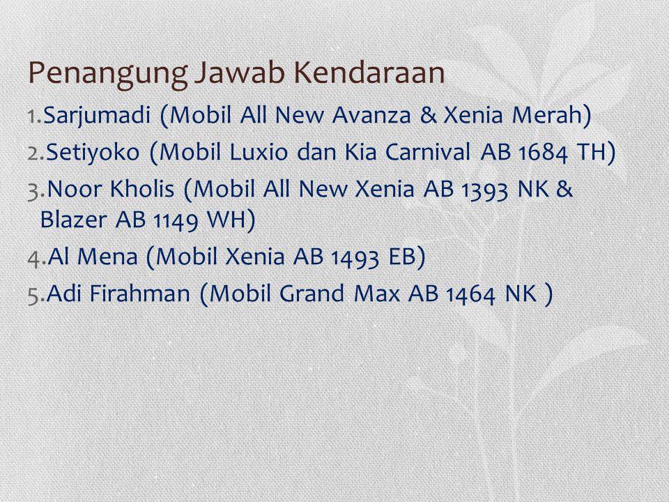 Penangung Jawab Kendaraan 1.Sarjumadi (Mobil All New Avanza & Xenia Merah) 2.Setiyoko (Mobil Luxio dan Kia Carnival AB 1684 TH) 3.Noor Kholis (Mobil A