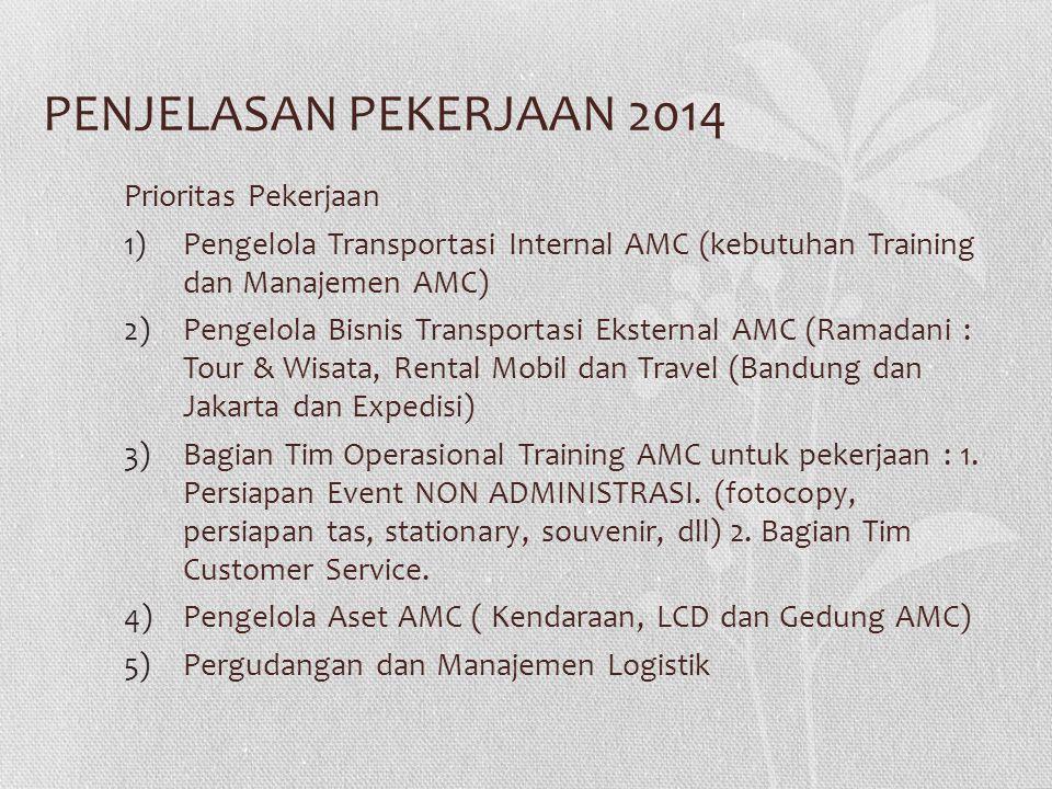 PENJELASAN PEKERJAAN 2014 Prioritas Pekerjaan 1)Pengelola Transportasi Internal AMC (kebutuhan Training dan Manajemen AMC) 2)Pengelola Bisnis Transpor