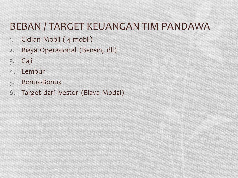 BEBAN / TARGET KEUANGAN TIM PANDAWA 1.Cicilan Mobil ( 4 mobil) 2.Biaya Operasional (Bensin, dll) 3.Gaji 4.Lembur 5.Bonus-Bonus 6.Target dari Ivestor (