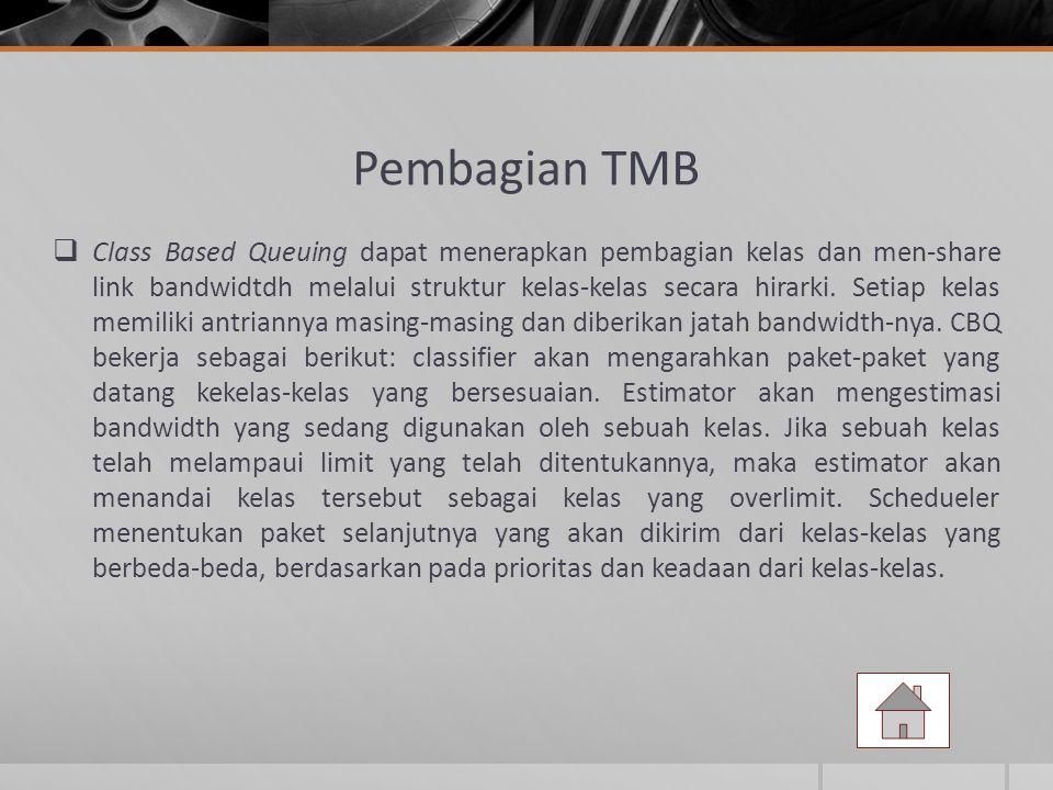 Pembagian TMB  Class Based Queuing dapat menerapkan pembagian kelas dan men-share link bandwidtdh melalui struktur kelas-kelas secara hirarki. Setiap
