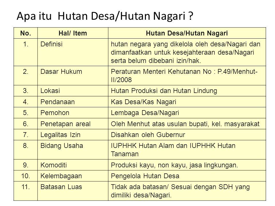 No.Hal/ ItemHutan Desa/Hutan Nagari 1.Definisihutan negara yang dikelola oleh desa/Nagari dan dimanfaatkan untuk kesejahteraan desa/Nagari serta belum