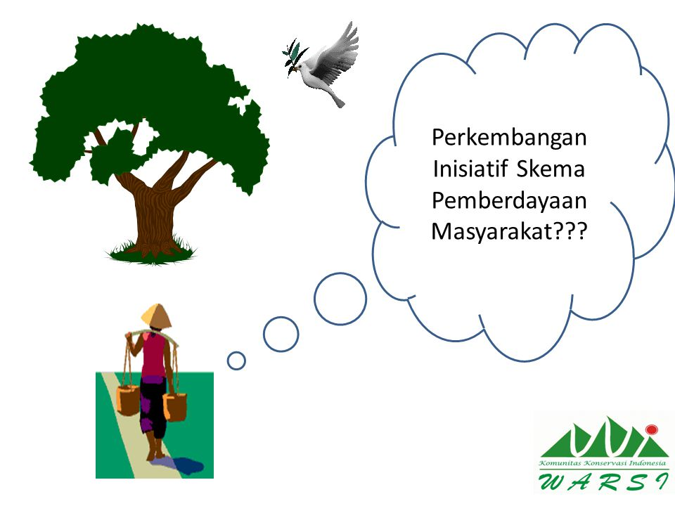 Perkembangan Inisiatif Skema Pemberdayaan Masyarakat???