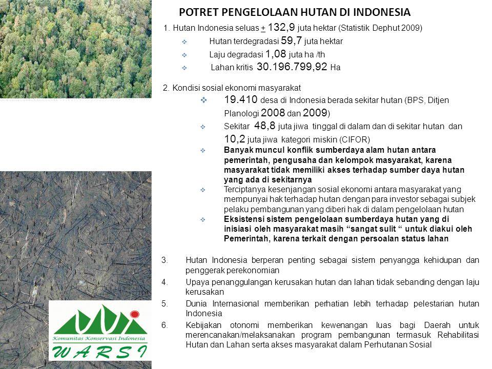 POTRET PENGELOLAAN HUTAN DI INDONESIA 1. Hutan Indonesia seluas + 132,9 juta hektar (Statistik Dephut 2009)  Hutan terdegradasi 59,7 juta hektar  La
