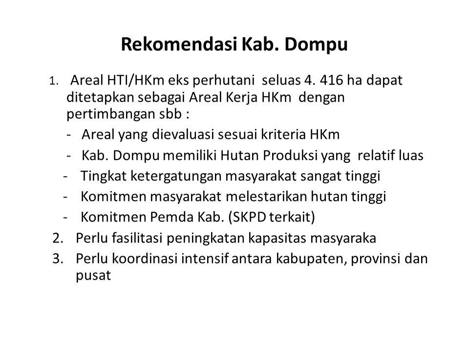 Rekomendasi Kab. Dompu 1. Areal HTI/HKm eks perhutani seluas 4. 416 ha dapat ditetapkan sebagai Areal Kerja HKm dengan pertimbangan sbb : - Areal yang