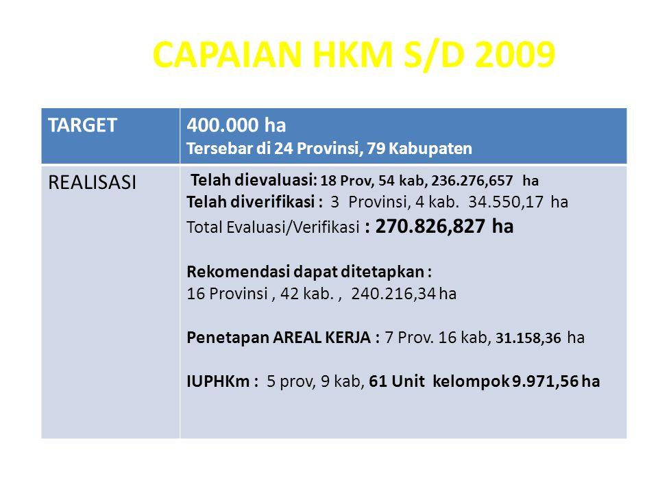 TARGET400.000 ha Tersebar di 24 Provinsi, 79 Kabupaten REALISASI Telah dievaluasi: 18 Prov, 54 kab, 236.276,657 ha Telah diverifikasi : 3 Provinsi, 4