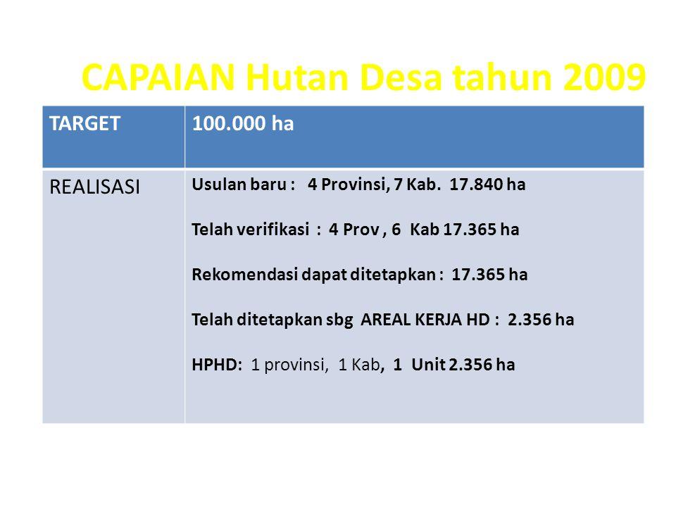 TARGET100.000 ha REALISASI Usulan baru : 4 Provinsi, 7 Kab. 17.840 ha Telah verifikasi : 4 Prov, 6 Kab 17.365 ha Rekomendasi dapat ditetapkan : 17.365