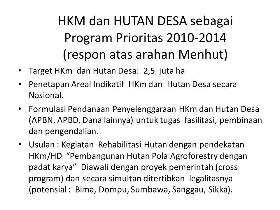HKM dan HUTAN DESA sebagai Program Prioritas 2010-2014 (respon atas arahan Menhut) Target HKm dan Hutan Desa: 2,5 juta ha Penetapan Areal Indikatif HK
