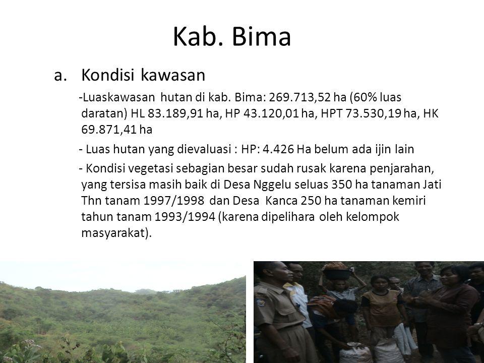 Kab. Bima a.Kondisi kawasan -Luaskawasan hutan di kab. Bima: 269.713,52 ha (60% luas daratan) HL 83.189,91 ha, HP 43.120,01 ha, HPT 73.530,19 ha, HK 6
