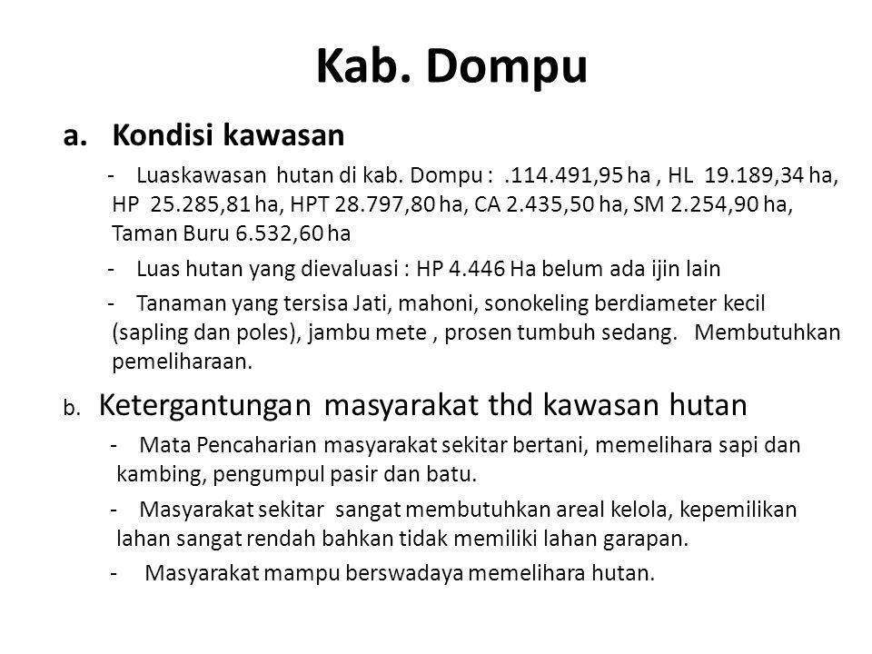 Kab. Dompu a.Kondisi kawasan - Luaskawasan hutan di kab. Dompu :.114.491,95 ha, HL 19.189,34 ha, HP 25.285,81 ha, HPT 28.797,80 ha, CA 2.435,50 ha, SM