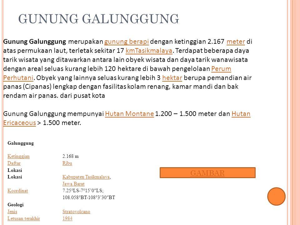 GUNUNG GALUNGGUNG Galunggung Ketinggian2.168 m DaftarRibu Lokasi Kabupaten TasikmalayaKabupaten Tasikmalaya, Jawa Barat Jawa Barat Koordinat 7.25°LS-7