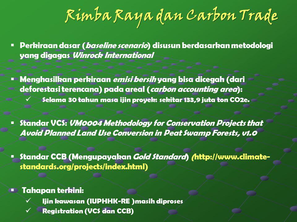  Perkiraan dasar (baseline scenario) disusun berdasarkan metodologi yang digagas Winrock International  Menghasilkan perkiraan emisi bersih yang bis
