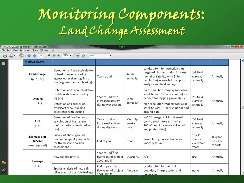Monitoring Components: Land Change Assessment 17