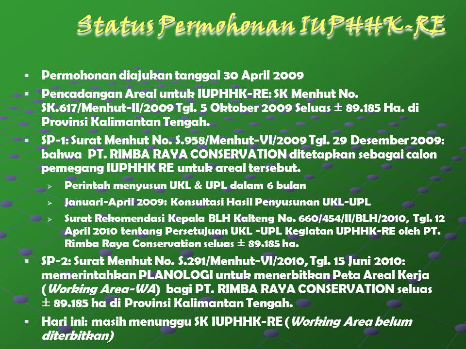  Permohonan diajukan tanggal 30 April 2009  Pencadangan Areal untuk IUPHHK-RE: SK Menhut No. SK.617/Menhut-II/2009 Tgl. 5 Oktober 2009 Seluas ± 89.1