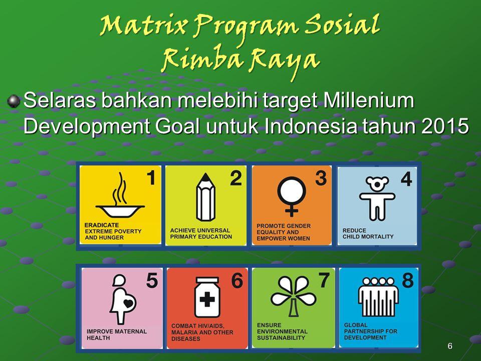 6 Matrix Program Sosial Rimba Raya Selaras bahkan melebihi target Millenium Development Goal untuk Indonesia tahun 2015
