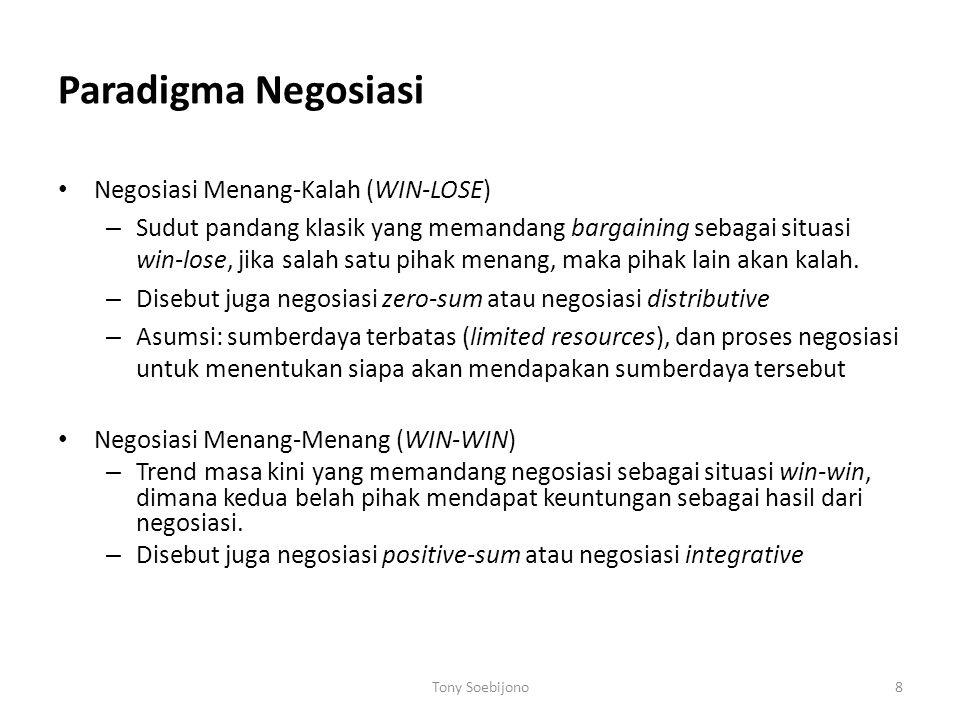Paradigma Negosiasi Negosiasi Menang-Kalah (WIN-LOSE) – Sudut pandang klasik yang memandang bargaining sebagai situasi win-lose, jika salah satu pihak