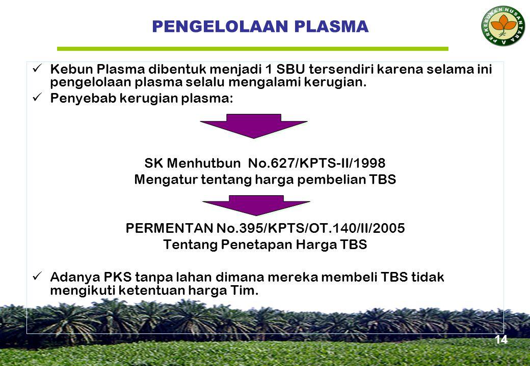 PENGELOLAAN PLASMA Kebun Plasma dibentuk menjadi 1 SBU tersendiri karena selama ini pengelolaan plasma selalu mengalami kerugian.