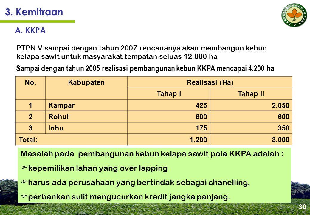 PTPN V sampai dengan tahun 2007 rencananya akan membangun kebun kelapa sawit untuk masyarakat tempatan seluas 12.000 ha No.KabupatenRealisasi (Ha) Tahap ITahap II 1Kampar4252.050 2Rohul600 3Inhu175350 Total:1.2003.000 3.
