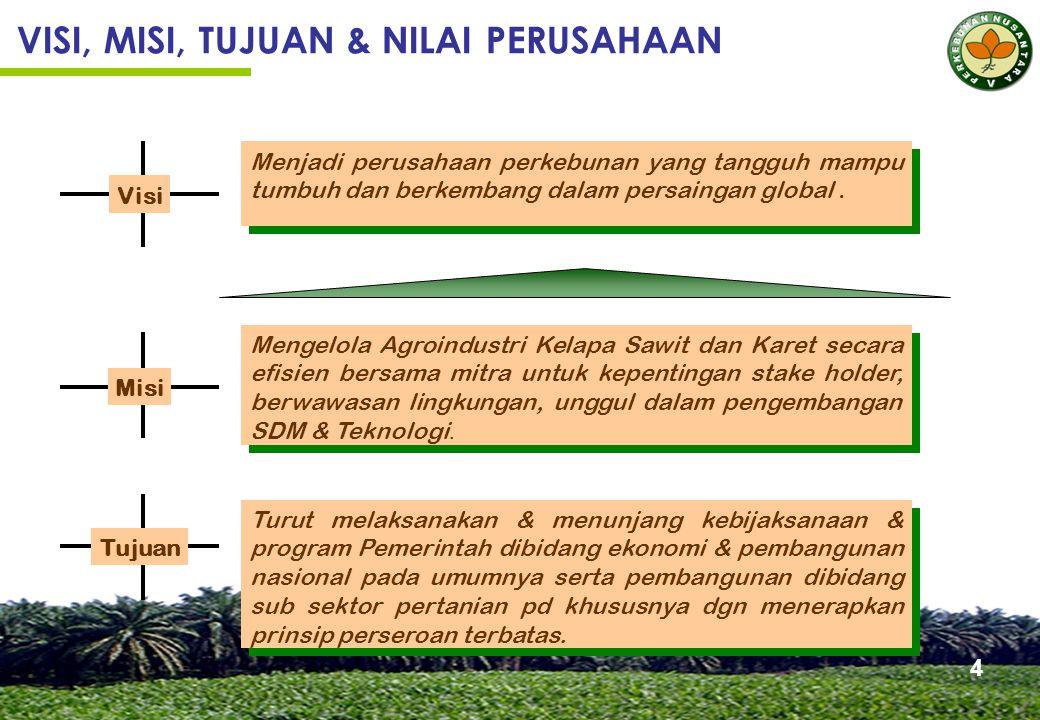 VISI, MISI, TUJUAN & NILAI PERUSAHAAN Visi Menjadi perusahaan perkebunan yang tangguh mampu tumbuh dan berkembang dalam persaingan global.