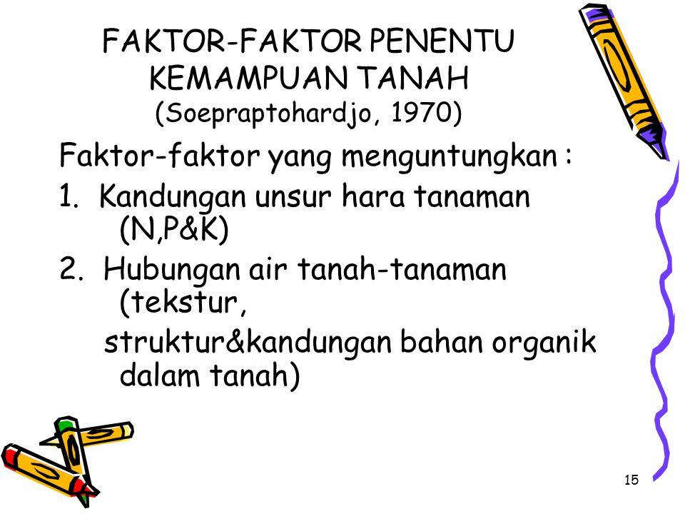 15 FAKTOR-FAKTOR PENENTU KEMAMPUAN TANAH (Soepraptohardjo, 1970) Faktor-faktor yang menguntungkan : 1. Kandungan unsur hara tanaman (N,P&K) 2. Hubunga