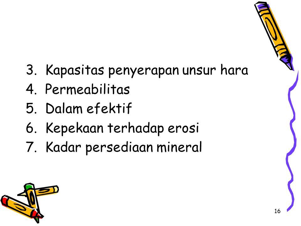 16 3. Kapasitas penyerapan unsur hara 4. Permeabilitas 5. Dalam efektif 6. Kepekaan terhadap erosi 7. Kadar persediaan mineral