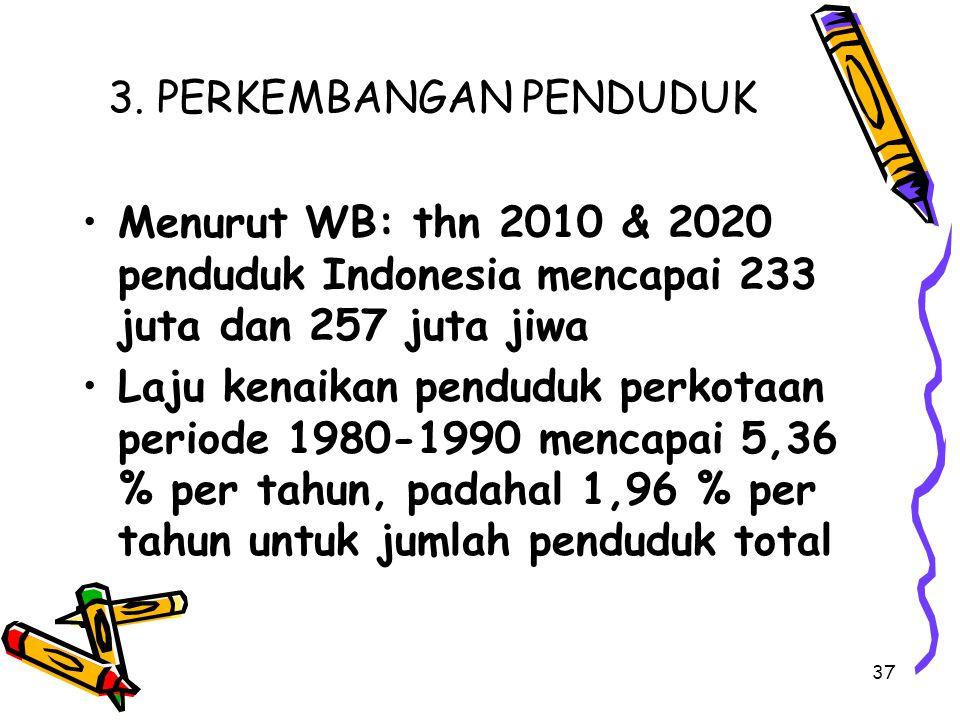 37 3. PERKEMBANGAN PENDUDUK Menurut WB: thn 2010 & 2020 penduduk Indonesia mencapai 233 juta dan 257 juta jiwa Laju kenaikan penduduk perkotaan period