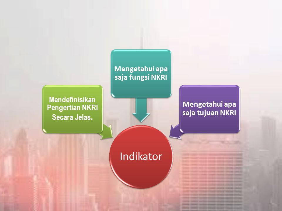 Indikator Mendefinisikan Pengertian NKRI Secara Jelas. Mengetahui apa saja fungsi NKRI Mengetahui apa saja tujuan NKRI