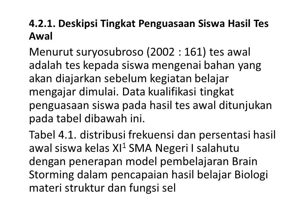 4.2.1. Deskipsi Tingkat Penguasaan Siswa Hasil Tes Awal Menurut suryosubroso (2002 : 161) tes awal adalah tes kepada siswa mengenai bahan yang akan di