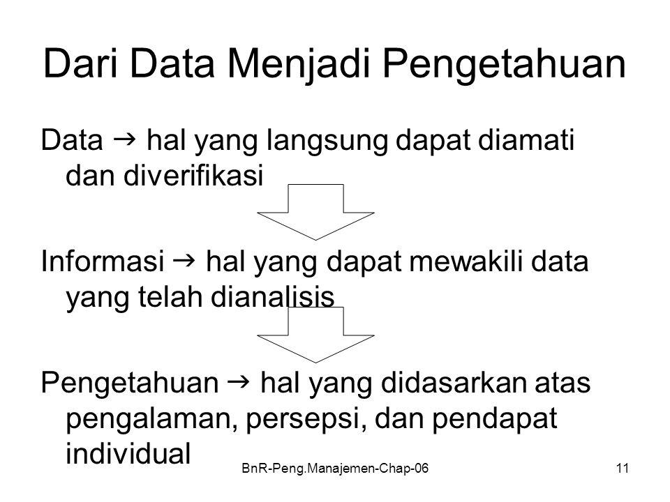 BnR-Peng.Manajemen-Chap-0611 Dari Data Menjadi Pengetahuan Data  hal yang langsung dapat diamati dan diverifikasi Informasi  hal yang dapat mewakili data yang telah dianalisis Pengetahuan  hal yang didasarkan atas pengalaman, persepsi, dan pendapat individual