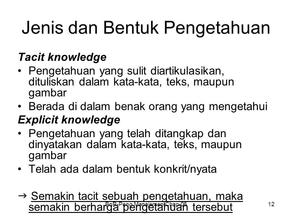 BnR-Peng.Manajemen-Chap-0612 Jenis dan Bentuk Pengetahuan Tacit knowledge Pengetahuan yang sulit diartikulasikan, dituliskan dalam kata-kata, teks, ma