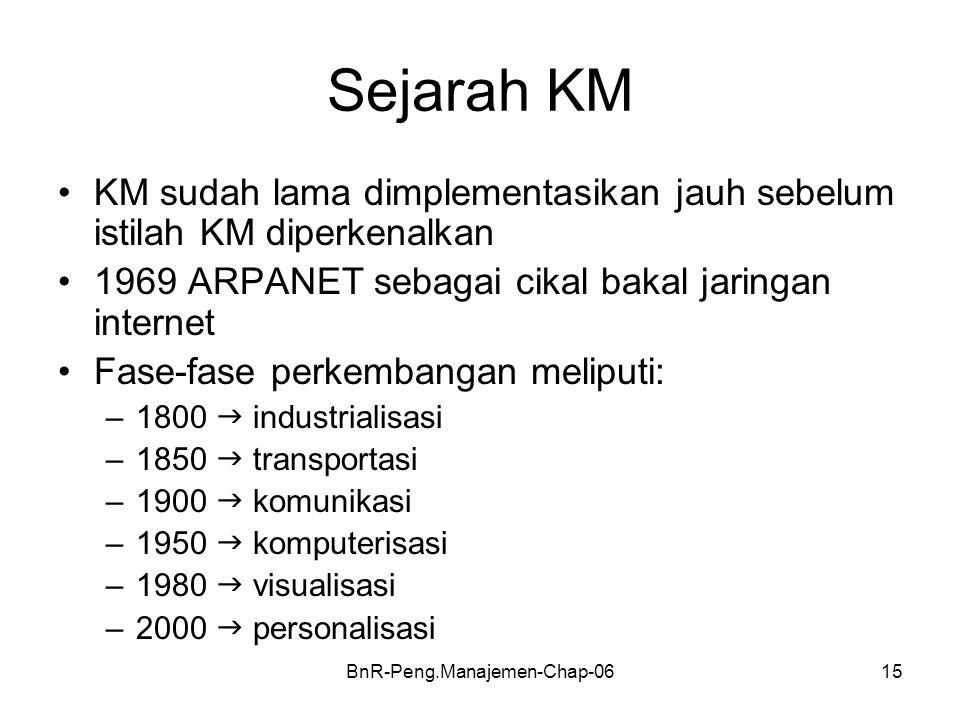 BnR-Peng.Manajemen-Chap-0615 Sejarah KM KM sudah lama dimplementasikan jauh sebelum istilah KM diperkenalkan 1969 ARPANET sebagai cikal bakal jaringan