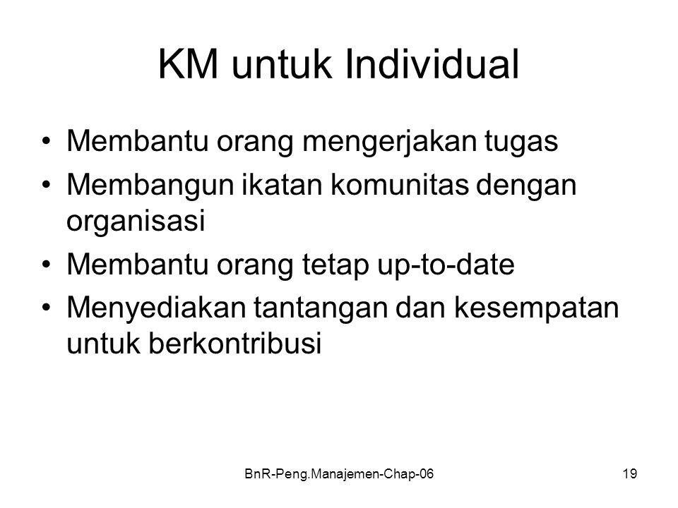 BnR-Peng.Manajemen-Chap-0619 KM untuk Individual Membantu orang mengerjakan tugas Membangun ikatan komunitas dengan organisasi Membantu orang tetap up-to-date Menyediakan tantangan dan kesempatan untuk berkontribusi