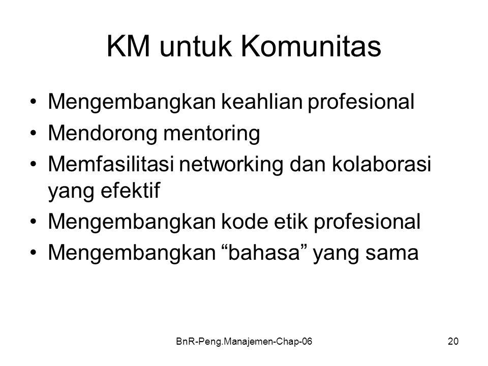 BnR-Peng.Manajemen-Chap-0620 KM untuk Komunitas Mengembangkan keahlian profesional Mendorong mentoring Memfasilitasi networking dan kolaborasi yang efektif Mengembangkan kode etik profesional Mengembangkan bahasa yang sama